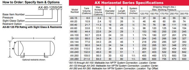 ax-series-specs.jpg