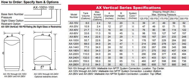 axv-series-specs.jpg