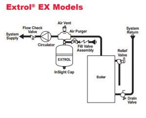 extrol-installations.jpg