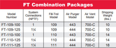 ft-combination-packages.jpg