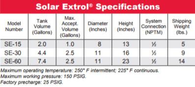 solar-extrol-specifications.jpg