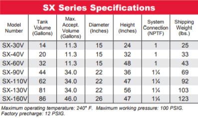 sx-series-specifications.jpg