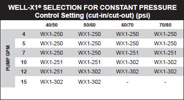 x1-control-settings-cp.jpg